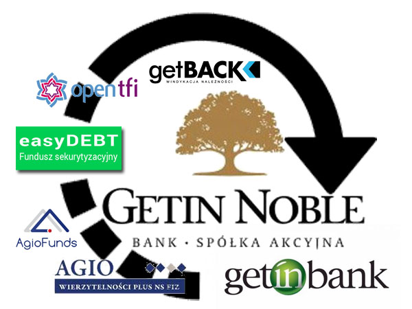 Piramida finansowa Get Back